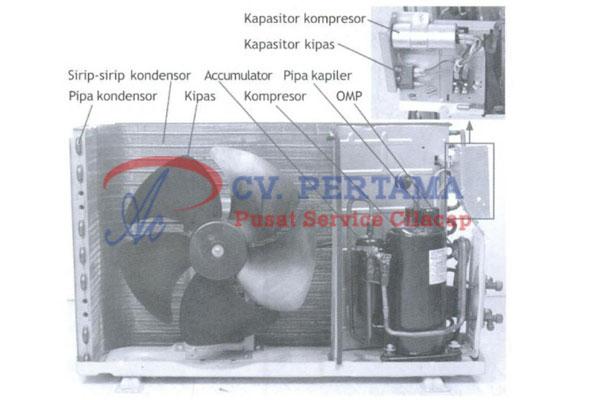 komponen utama ac